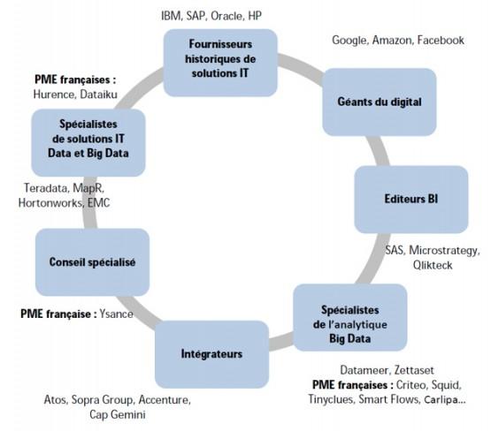 Big Data_opportunités_image1