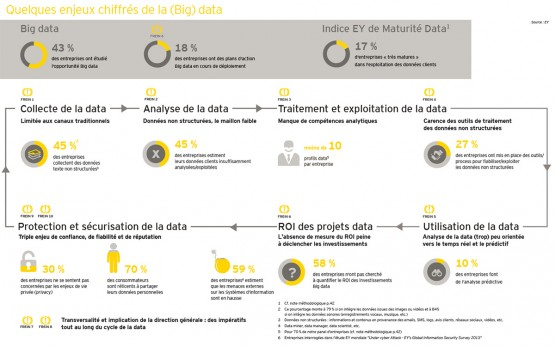 Big Data_opportunités_image2