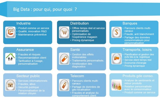 Big Data_usages autres_image