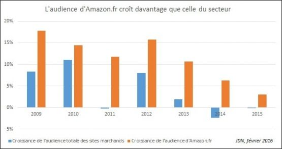 amazon_france