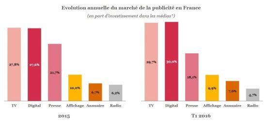 pub_france_t12016