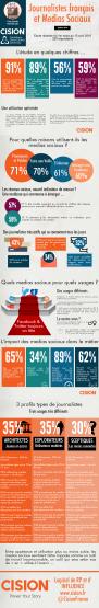 journalisme_medias_sociaux